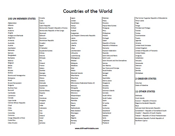 Free Printable Countries Of The World List