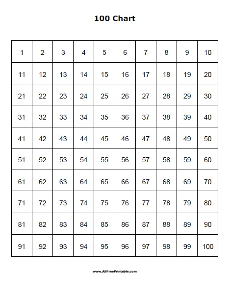 picture regarding Printable 100 Chart named 100 Chart - Free of charge Printable -