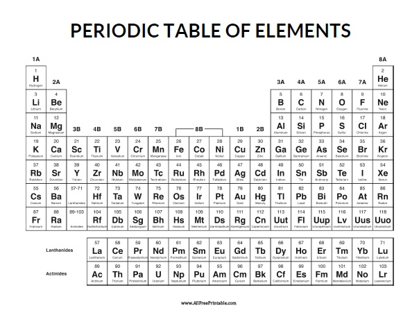 Periodic Table Of Elements Allfreeprintable Com