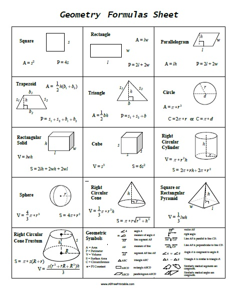 Free Printable Geometry Formulas Sheet