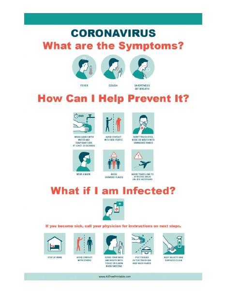 Free Printable Coronavirus Symptoms Prevention Sign