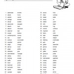 Synonyms List