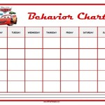 Cars Behavior Chart
