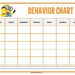 Minions Behavior Chart