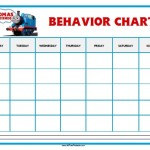 Thomas Tank Engine Behavior Chart