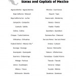 States and Capitals of Mexico List